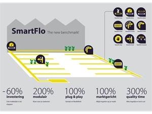 Maximaal resultaat met SmartFlo transportbanden