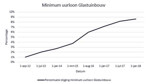 grafiek NL.png