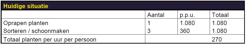 tabel 3.png