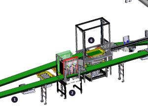 Sneak preview van onze automatische inpaklijn voor potplanten